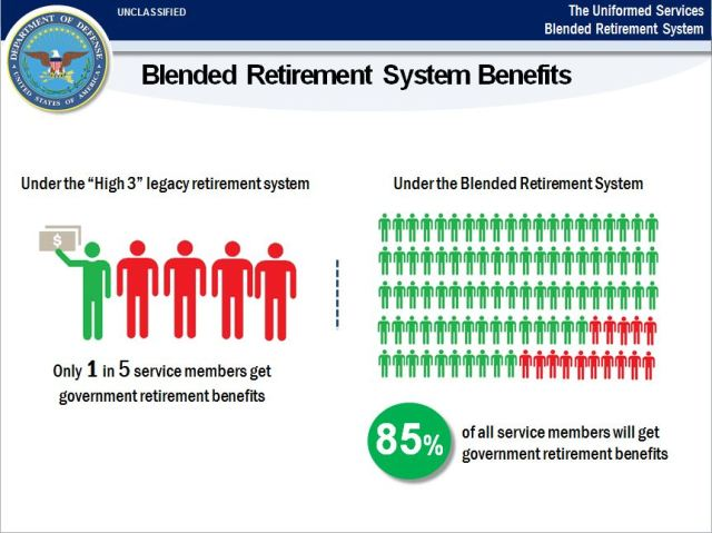 blended-retirement-system-3