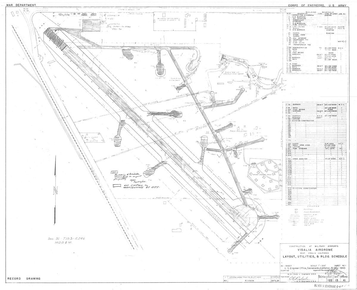 Visalia Army Air Field