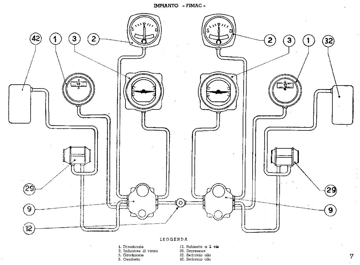 Manuale Istruzioni Piaggio P108B 2a Serie MM24315-24326