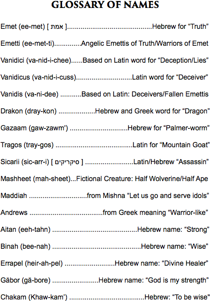 Glossary of Names