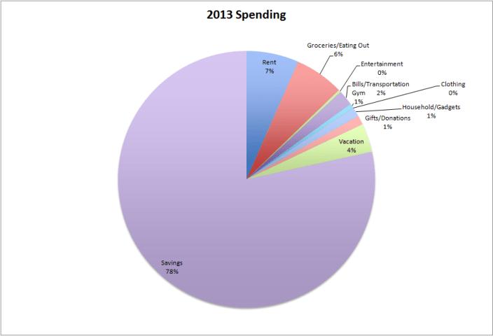 2013_spending_2