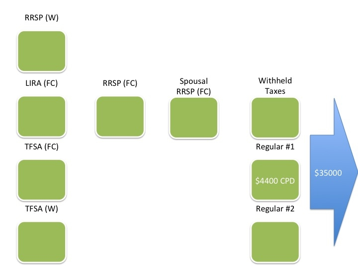 Claim form mature rbc rrsp for explanation