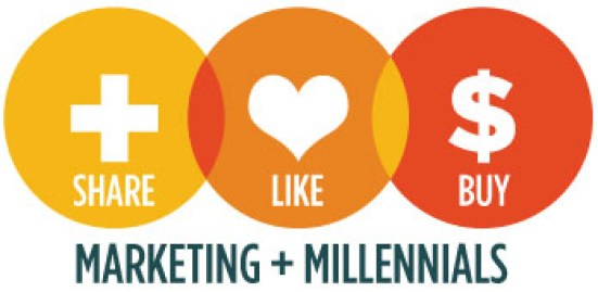 https://i1.wp.com/www.millennialmarketing.com/wp-content/themes/millennialmarketing2014/images/SLB_logo.jpg?resize=551%2C269