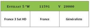 frequence-france-3-sat-hd-eutelsat