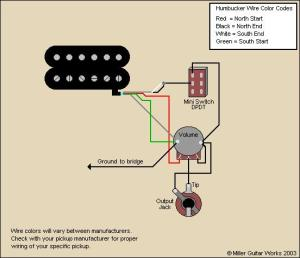 Help: Pickup Wiring (Vintage Dirty Fingers) | My Les Paul