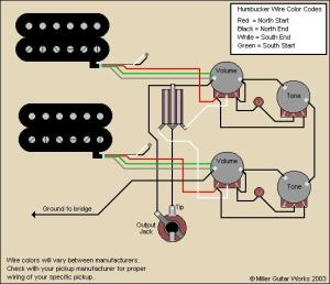 Les Paul Hum Hands off strings Grounding? | The Gear Page