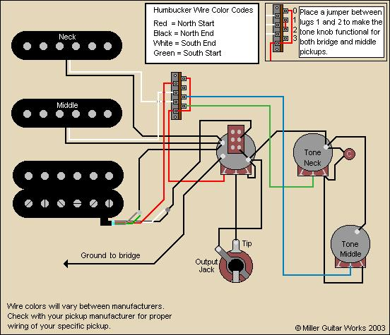 Ep 4147 000 Wiring Kit For Gibson Es 335 p 1373 likewise Seymour Duncan Pearly Gates Wiring Diagram besides Vm Squire 3 Pup 5 Way Switch Help also Wiring Diagram Strat Push Pull Pot as well Watch. on 3 pickup telecaster wiring