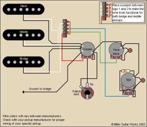 TBX circuits  Ultimate Guitar
