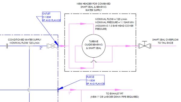 Tech Documentation2(600x340)