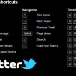 Twitter Keyboard Shortcuts -Twitter Login, How to Make Use of Twitter Keyboard Shortcuts