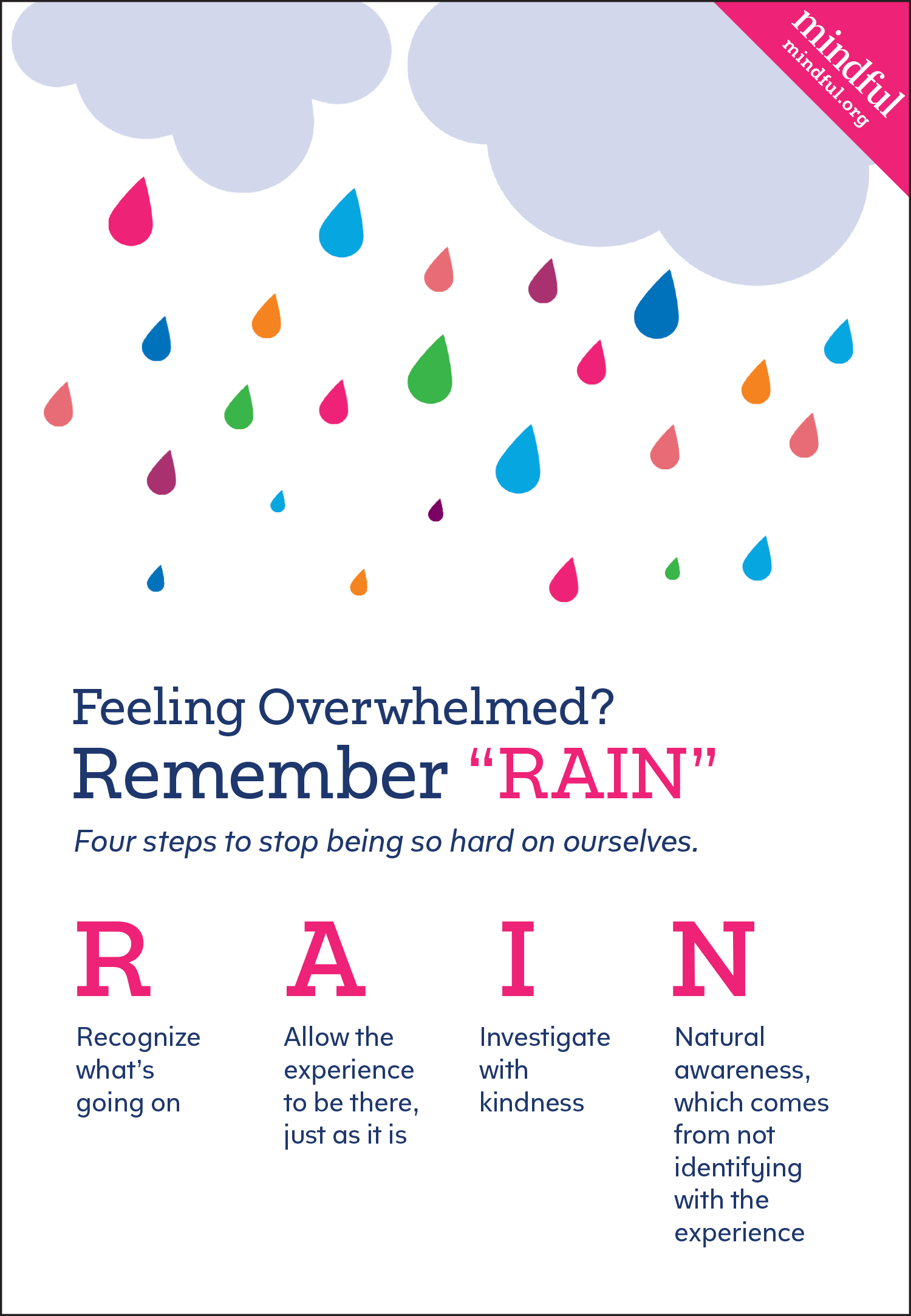 Feeling Overwhelmed Remember Rain