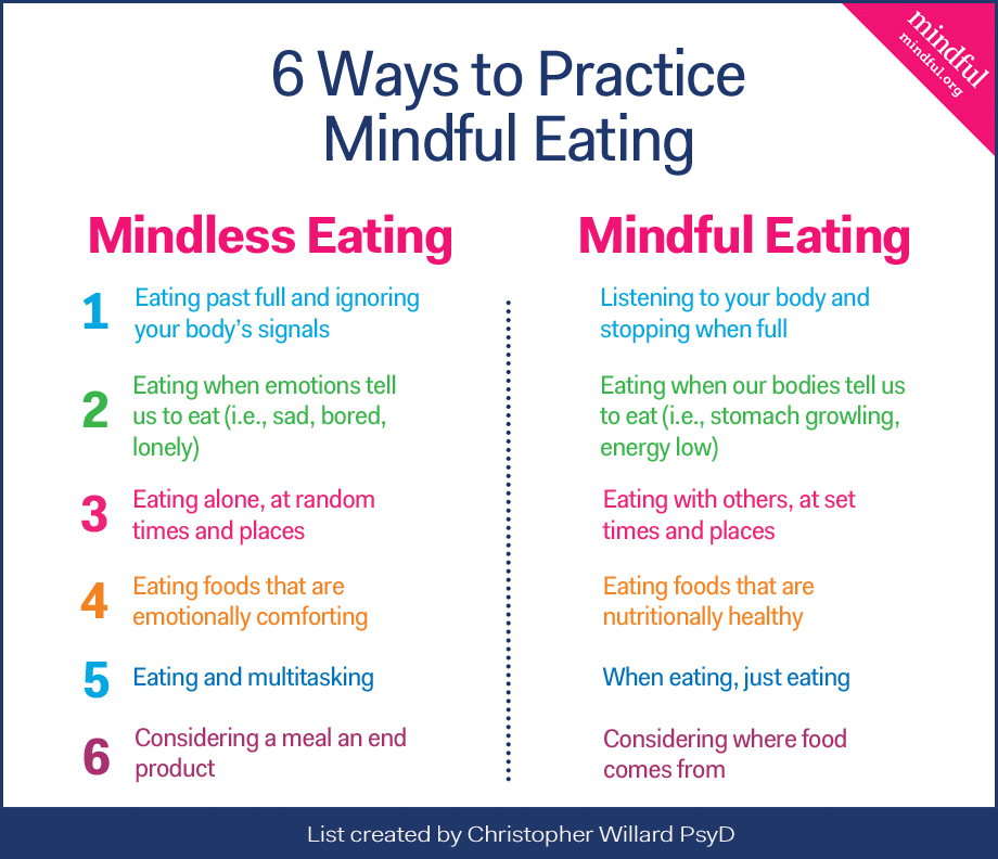 6 ways to practice mindful eating.