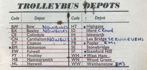 Ian Allen Book - Trolleybus Depots.