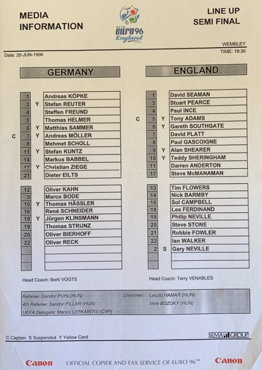 Match squads for the England v Germany Semi-Final.
