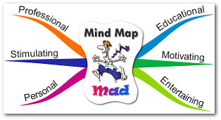 what is mind mapping Mind Map Mad characteristics
