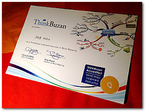 what is mind mapping Sab Will ThinkBuzan Licensed Instructor Mind Mapping iMindMap