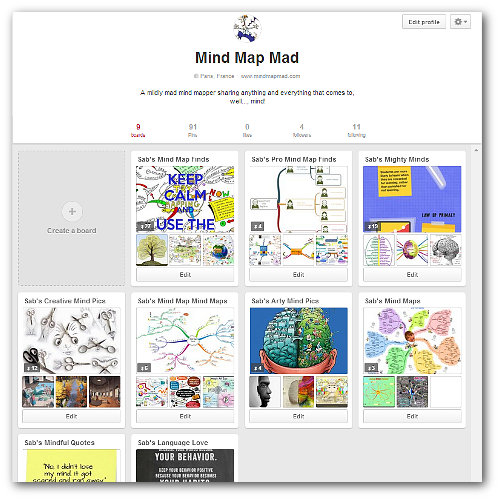 Mind Map Mad Pinterest Page