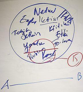 Örgün eğitim analizi görseli