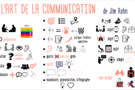 L'art de la communication de Jim Rohn