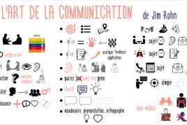L'art de la communication de Jim Rohn