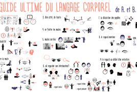 Le guide au langage corporel : le regard et les mains