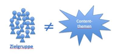 Zielgruppenrelevanter Content