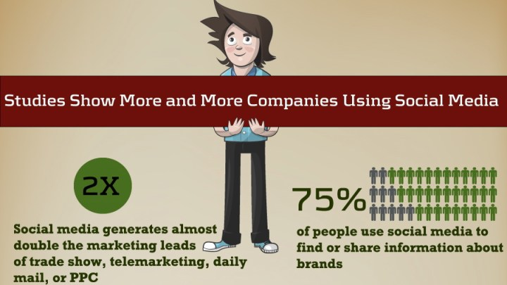 Immer mehr Unternehmen nutzen Social Media Infografik Screen
