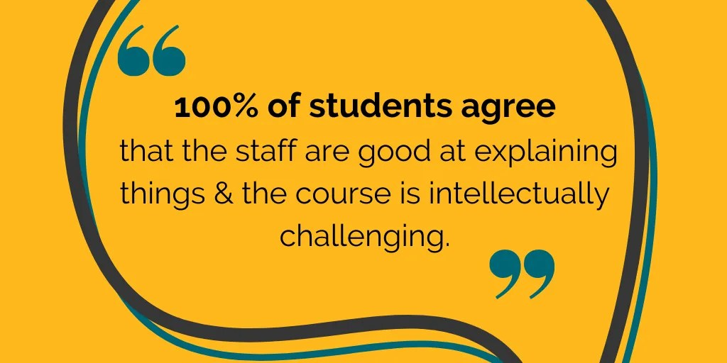 Quote - 100% students agree that the staff are good at explaining things