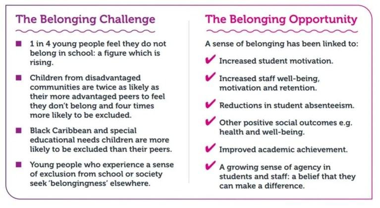 Mental health in schools belonging is essential for wellbeing