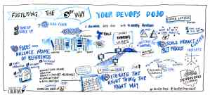 Graphic recording from DevOps Days