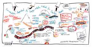 Graphic recording example from DevOps Days