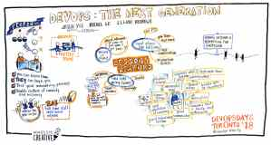 Graphic facilitation at DevOps Days in Toronto
