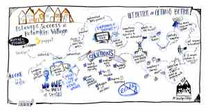 Graphic recording Mind's Eye Creative at DevOps Days