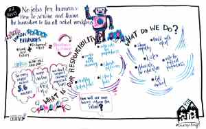 Graphic recording at DevOps Days ROX