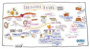 live graphic recording of persuasive design presentation