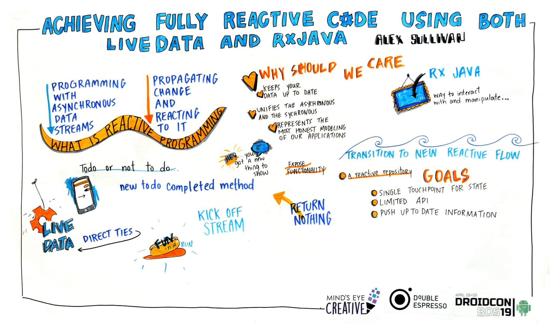 Mind's Eye Creative graphic recording at DroidCon 2019