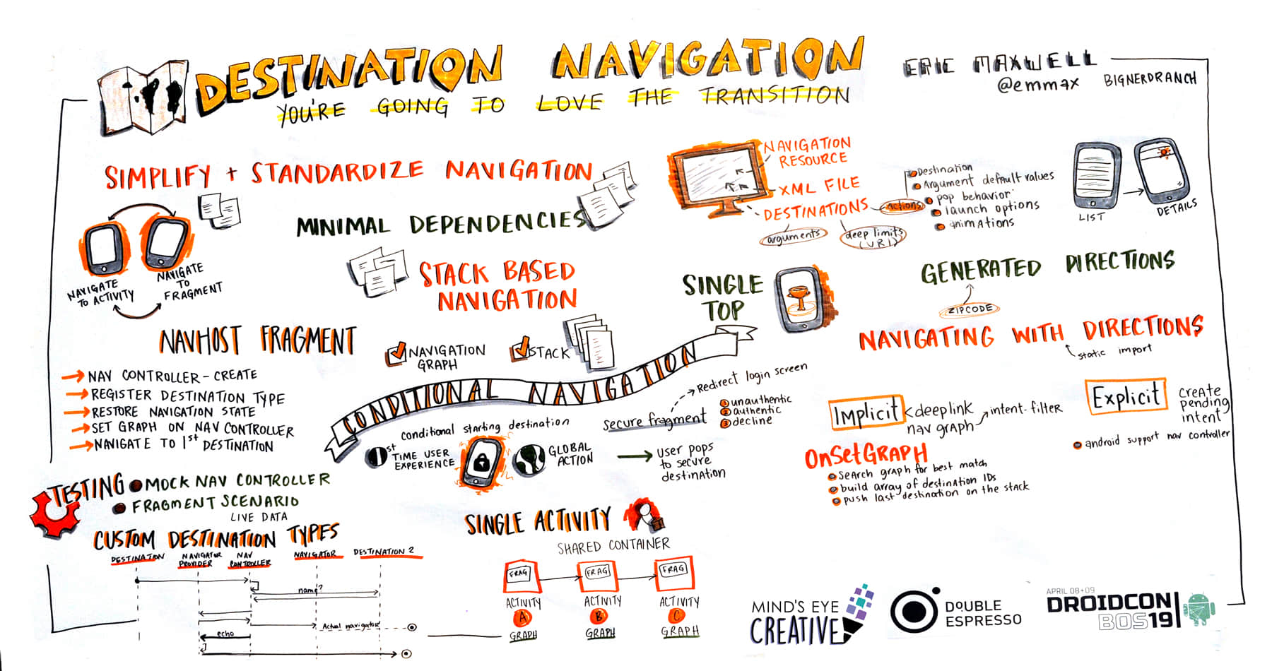 Graphic recording from DroidCon 2019
