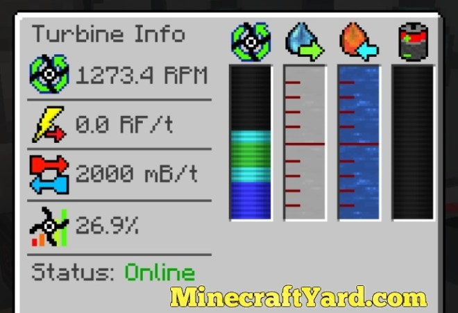 Bigger Reactors Mod 6