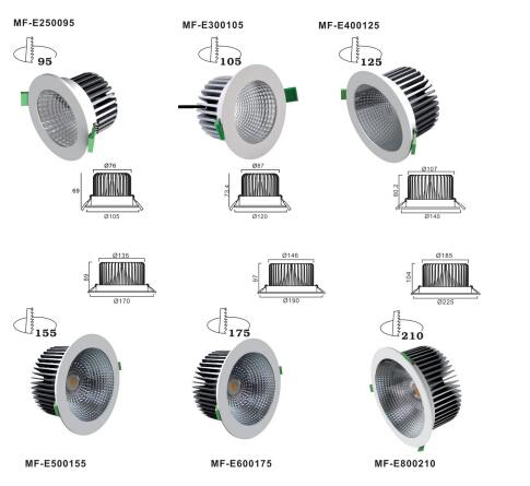 65 Watt 430LM Bridgelux COB LED Down Light CRI85 With Excellent Reflector