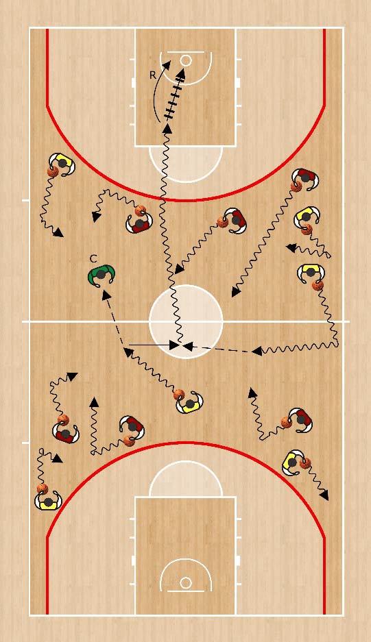 SB: Idee per la collaborazione nel minibasket