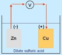 simple electric cell