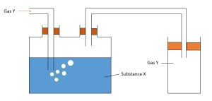 Gas_example 1