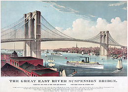 Currier_and_Ives_Brooklyn_Bridge2
