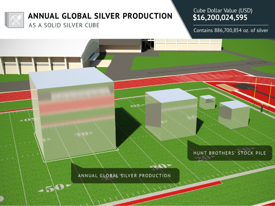 10-silver-cube-annualproduction