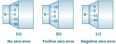 O Level Physics Formula List   Mini Physics - Learn Physics
