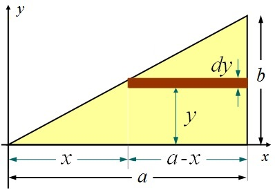 y CoM of right angle triangle