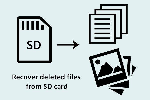 recuperar arquivos apagados miniatura do cartão SD