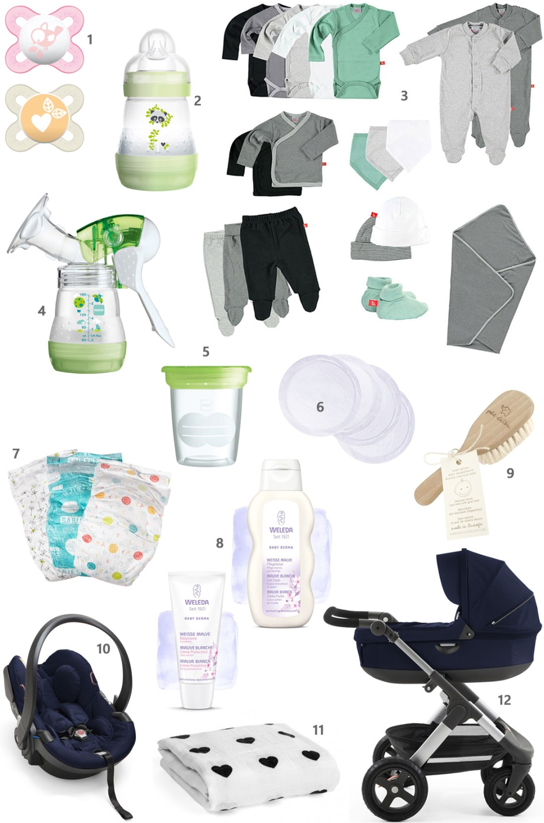 Mini & Stil, Mama Blog Schweiz, Familien Blog, Baby Blog, Baby Erstausstattung, mam
