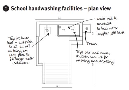 taps and toilets handwashing station wateraid