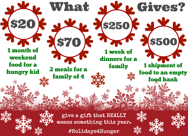 #Hunger4Holidays and #GivingTuesday